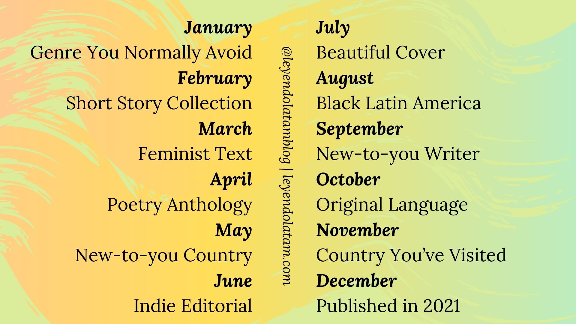 January – Genre You Normally Avoid February – Short Story Collection March – Feminism T April – Poetry Anthology May – New-to-you Country June – Indie Editorial July – Beautiful Cover August – Black Latin America September – New-to-you Writer October – Original Language November – Country You've Visited/ Want to Visit December – Published in 2021